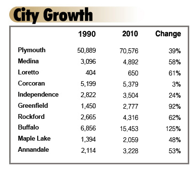 city_growth2008_updated.jpg